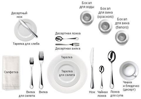 terms-of-tableware