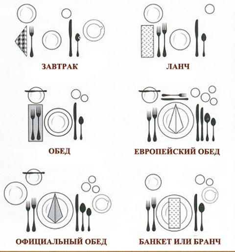 Сервировка стола для ланча