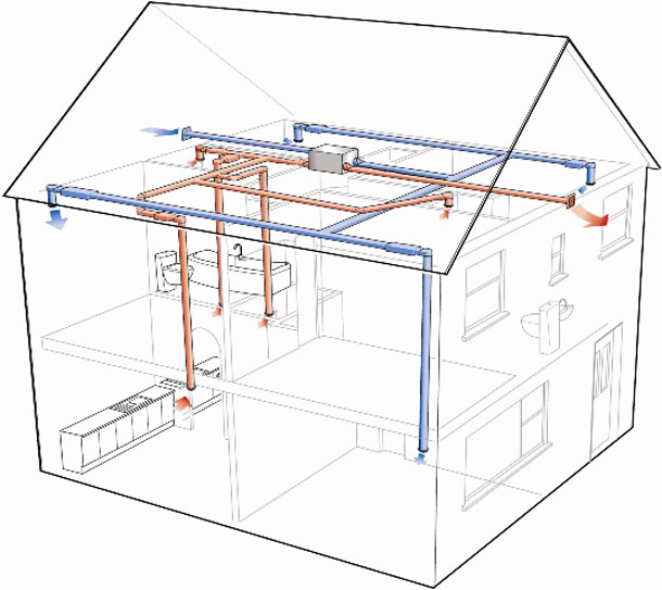 mechanical-ventilation-systems