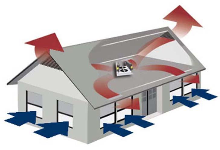 home-system-ventilation
